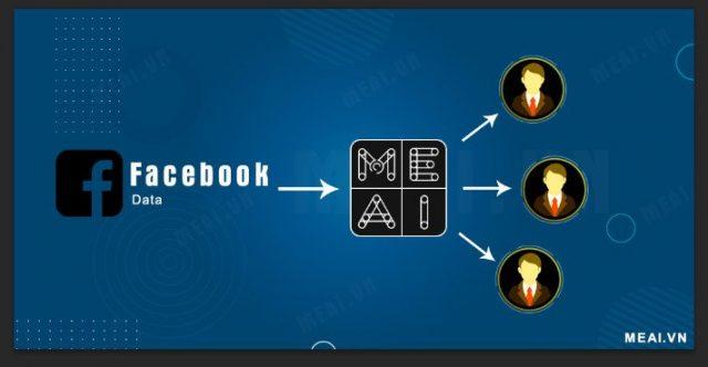 Lập kế hoạch cho dự án SEO - Công cụ MEAI