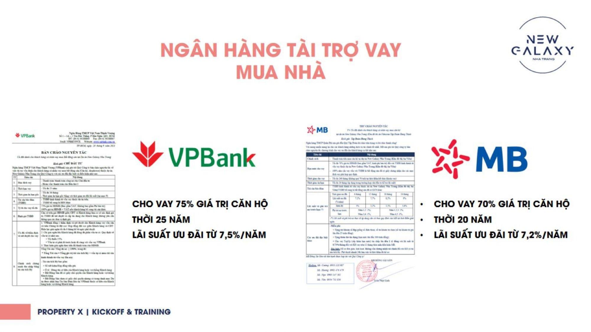 ngân hàng hỗ trợ cho vay căn hộ New Galaxy Nha Trang